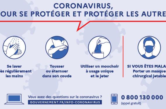 Coronavirus se protéger